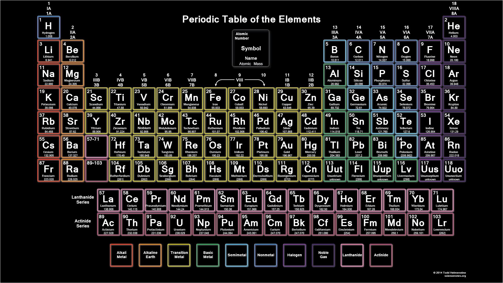 Periodic table of elements desktop wallpaper 1920x1080 home decor periodic table table color printable periodic gamestrikefo Images