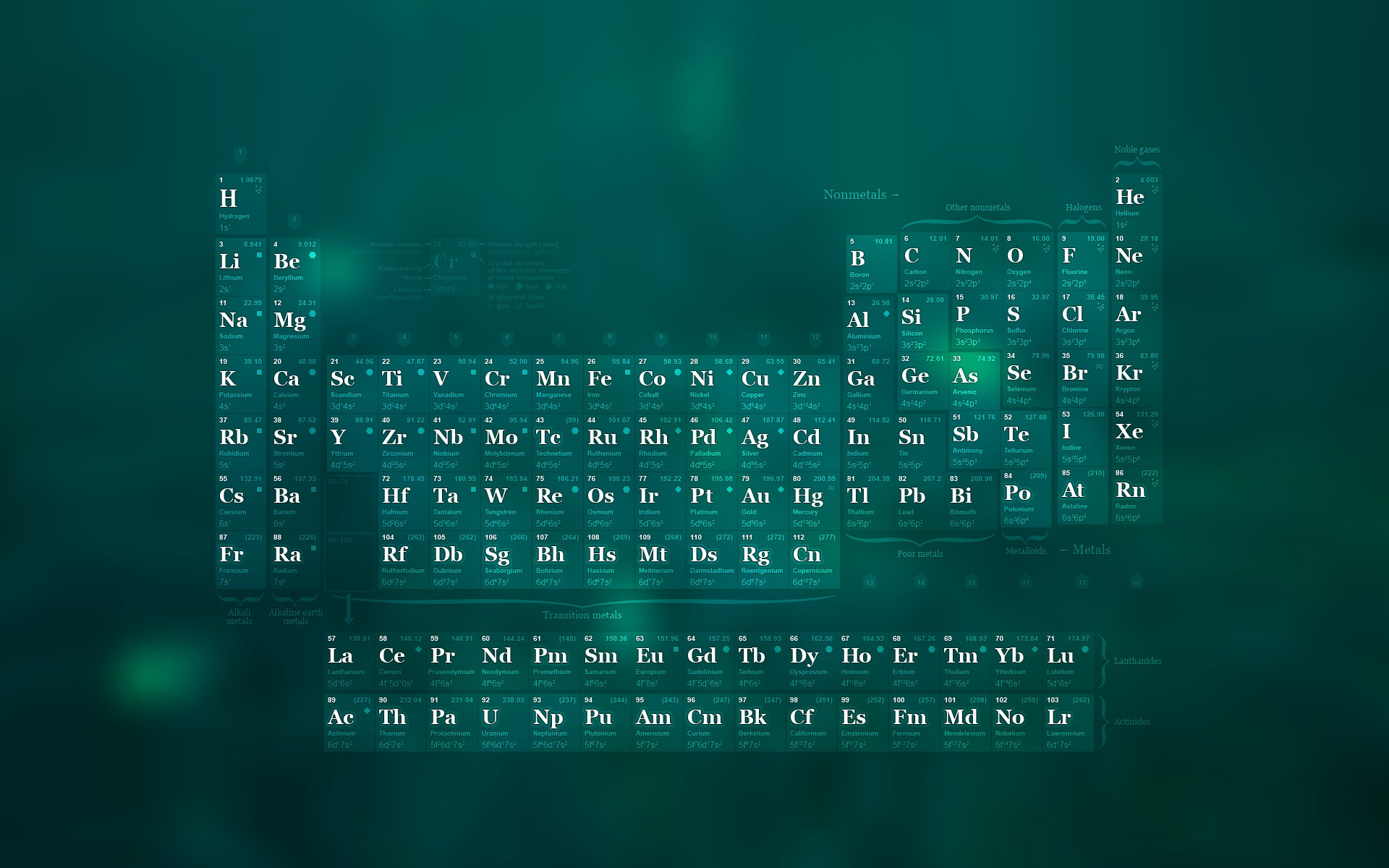 Periodic table wallpaper download free beautiful full hd 1920x1080 periodic table in space urtaz Images