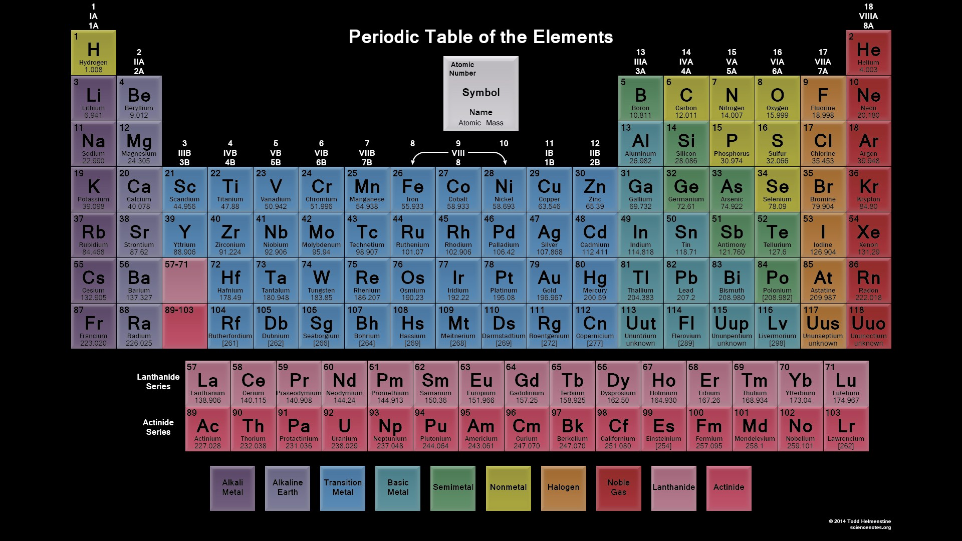 Periodic table wallpaper download free beautiful full hd 1376225g urtaz Images