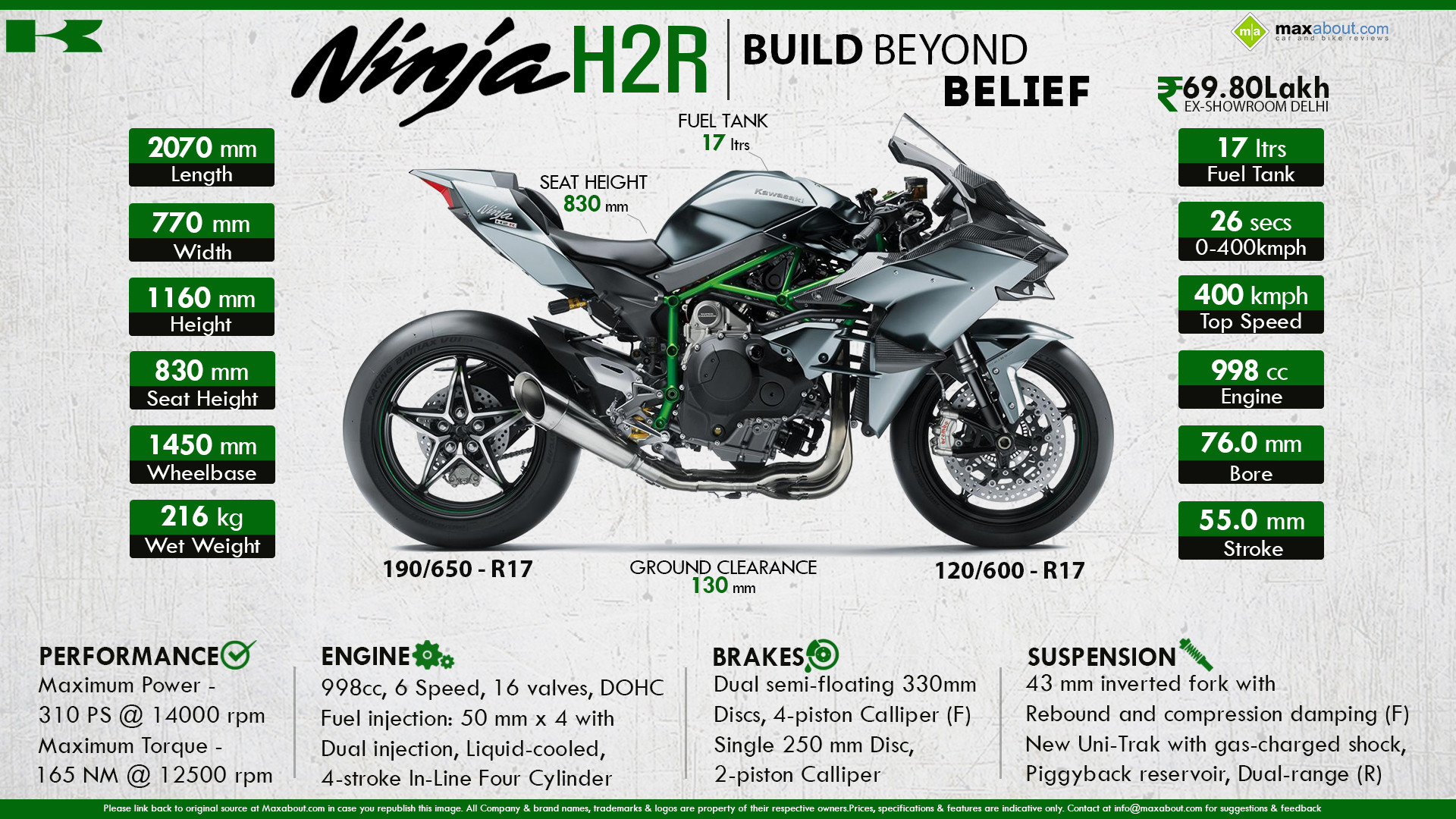 Kawasaki Ninja H2R Wallpapers 1