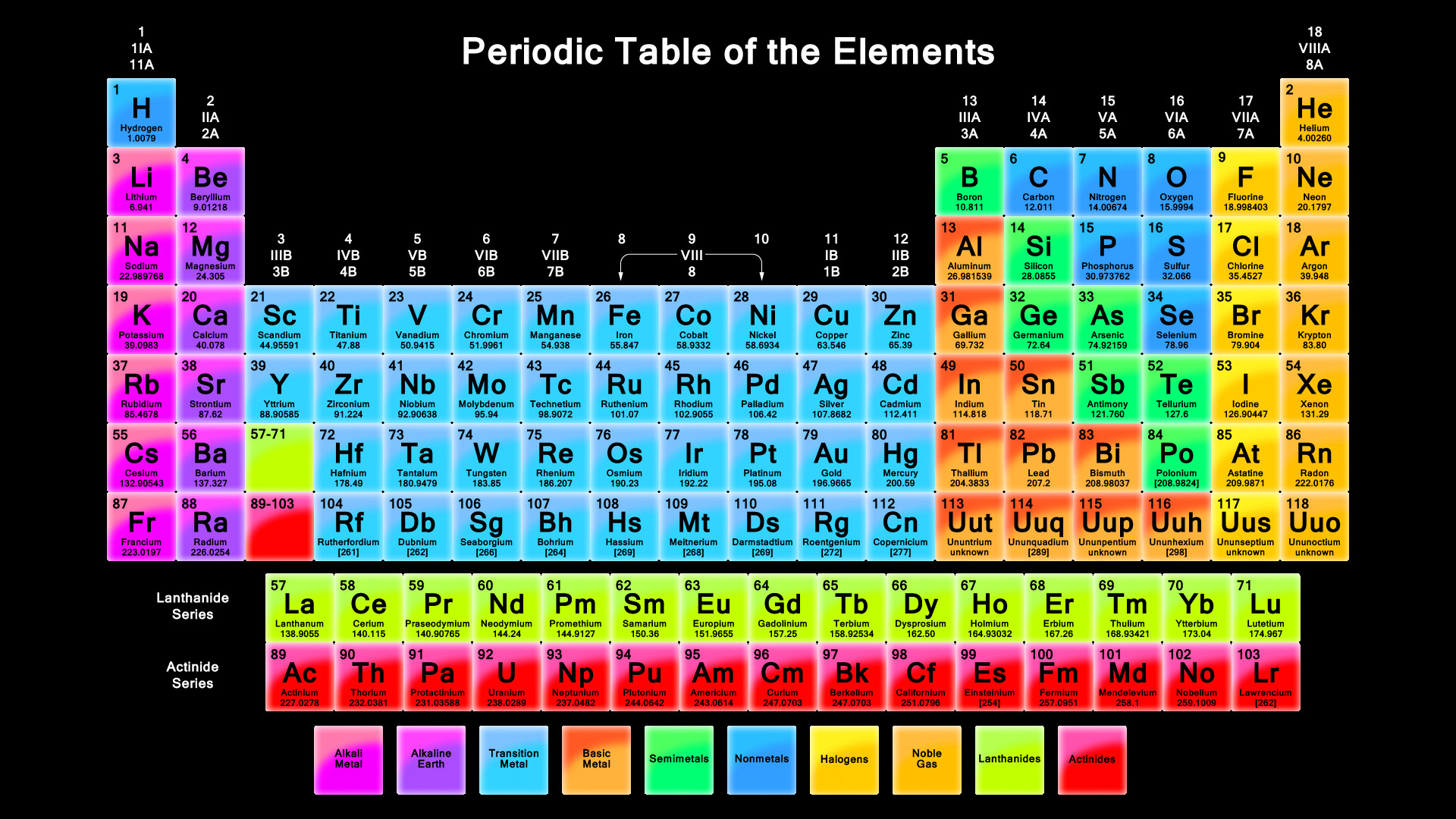 Periodic table of elements desktop wallpaper wallpapers for periodic table backgrounds 2560x1600 wallpapers for urtaz Images