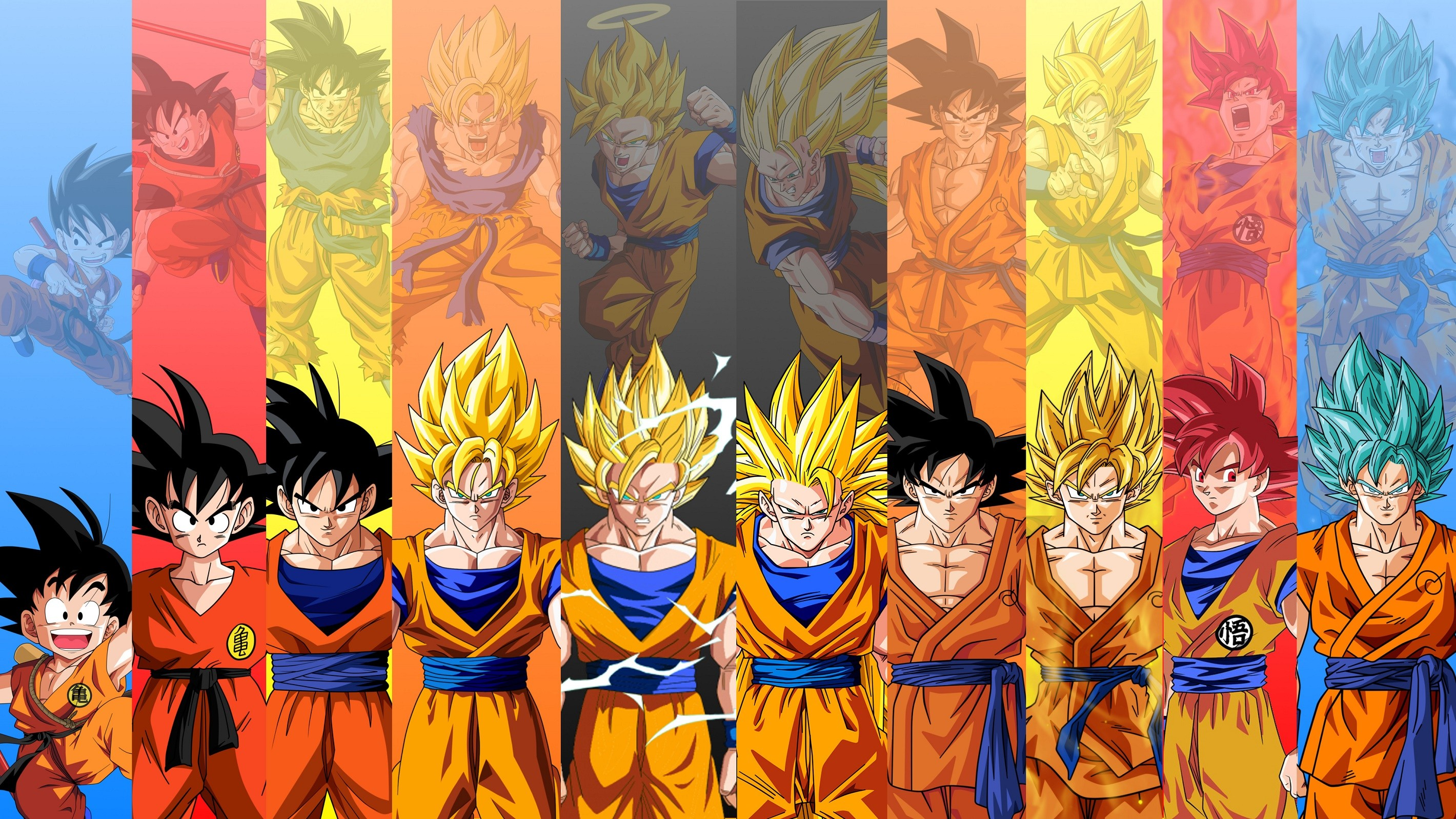 Dragon Ball Super Wallpaper &183� Download Free Awesome Full
