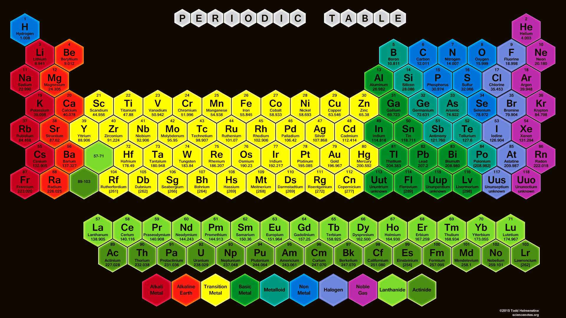 Periodic table of elements desktop wallpaper 1920x1080 color hexagon periodic table wallpaper gamestrikefo Images