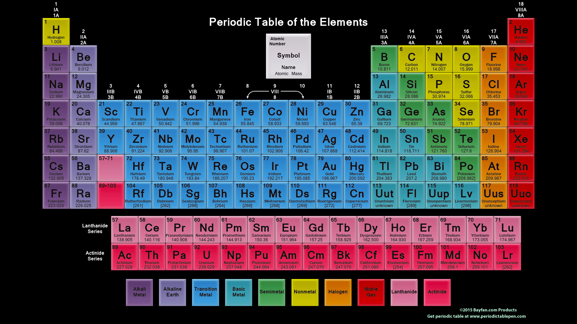 Periodic table of elements desktop wallpaper color periodic table download neon urtaz Image collections