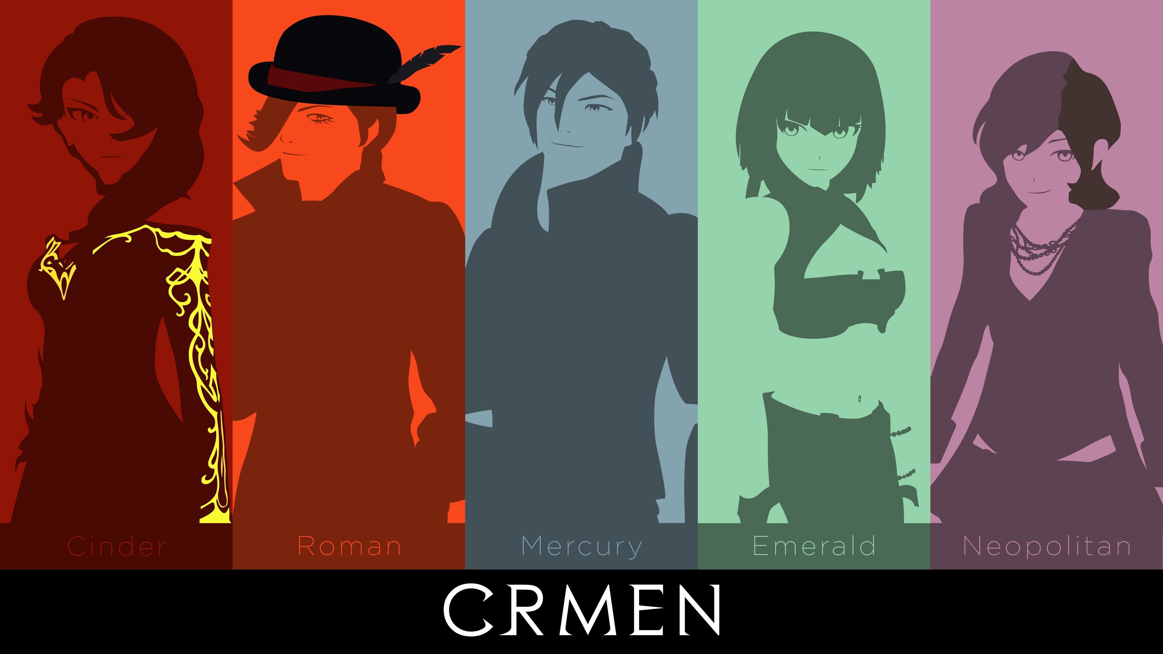 Rwby Wallpaper All Characters 1 Download Free Amazing Wallpapers