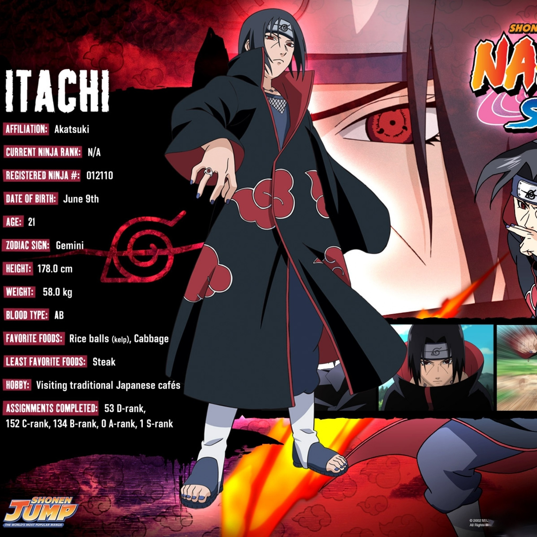 Itachi Wallpaper HD ·①