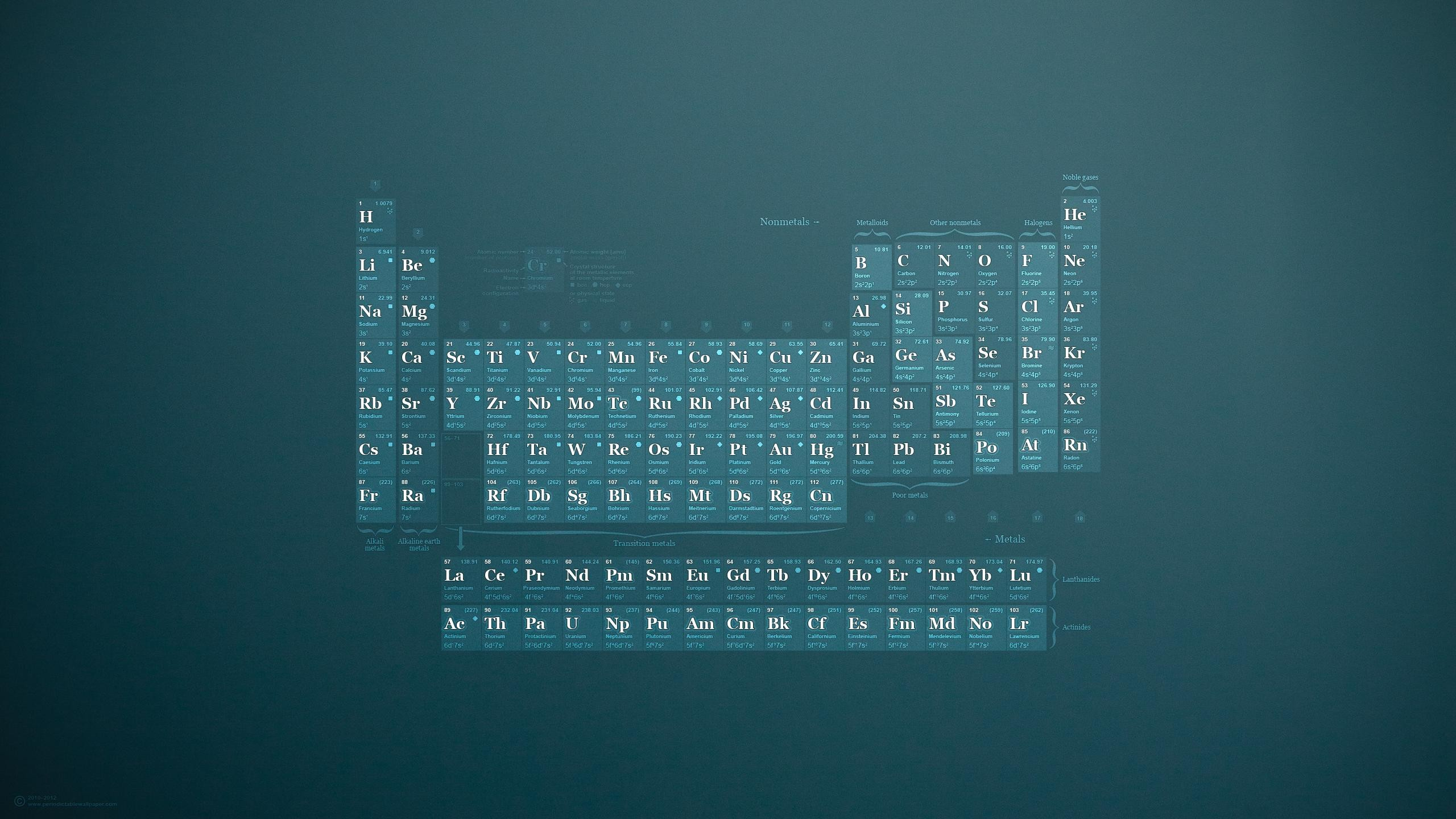 Periodic table wallpaper download free beautiful full hd wallpapers for periodic table backgrounds 2560x1600 wallpapers for periodic table backgrounds urtaz Images