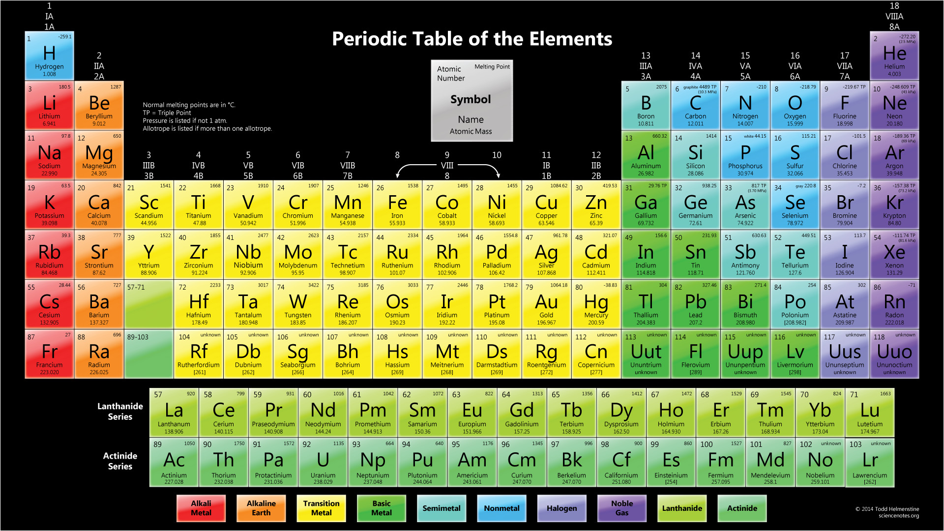 Periodic table of elements background choice image periodic periodic table iphone background choice image periodic table images periodic table of elements desktop wallpaper 1920x1080 gamestrikefo Image collections