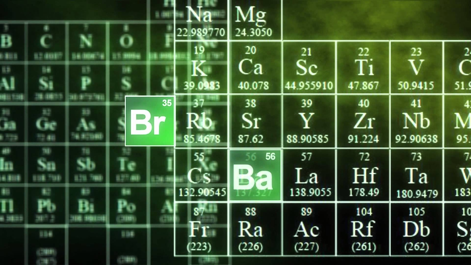 Periodic table wallpaper download free beautiful full hd wallpaper versions urtaz Image collections