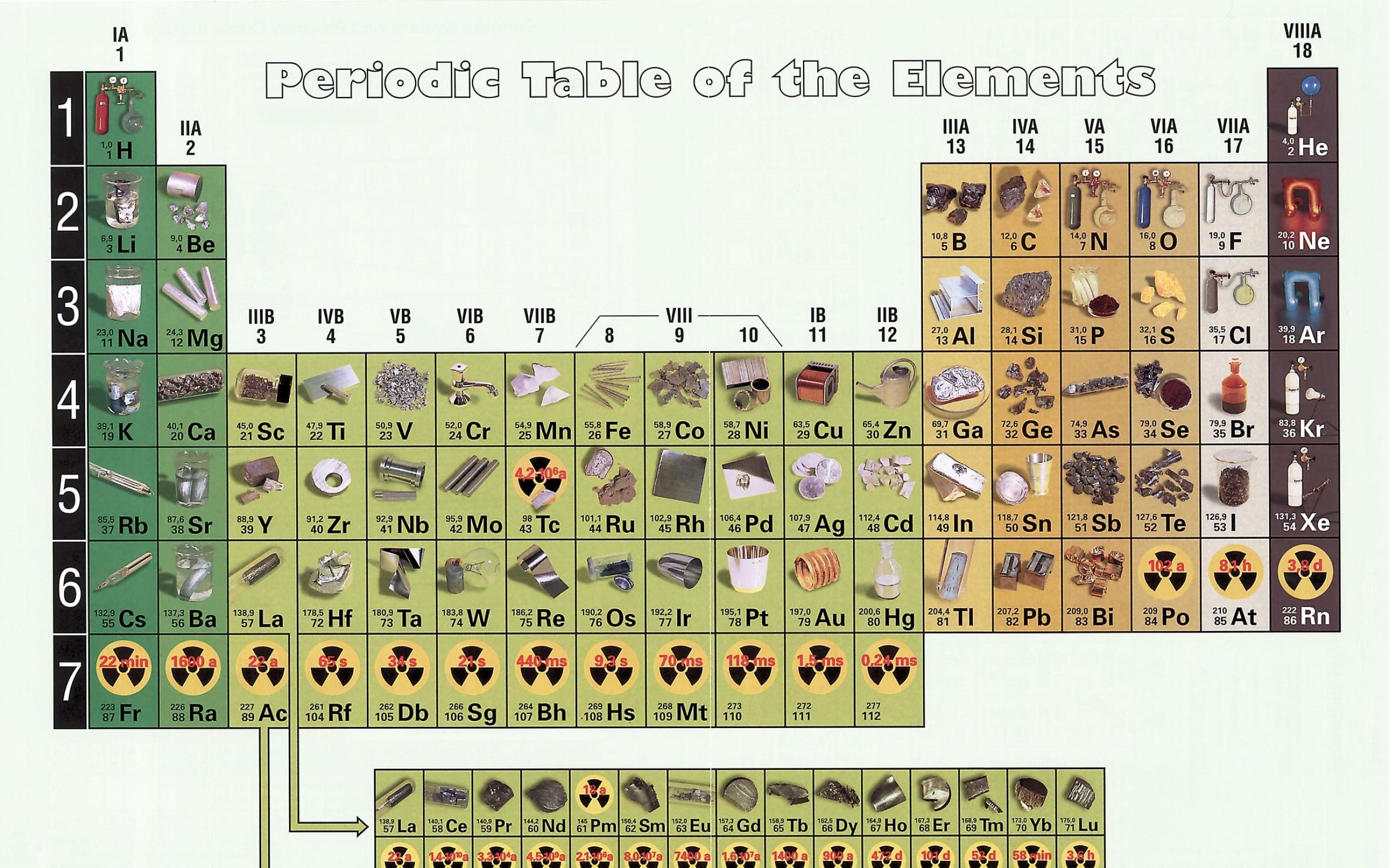 Periodic table wallpaper download free beautiful full hd periodic urtaz Image collections