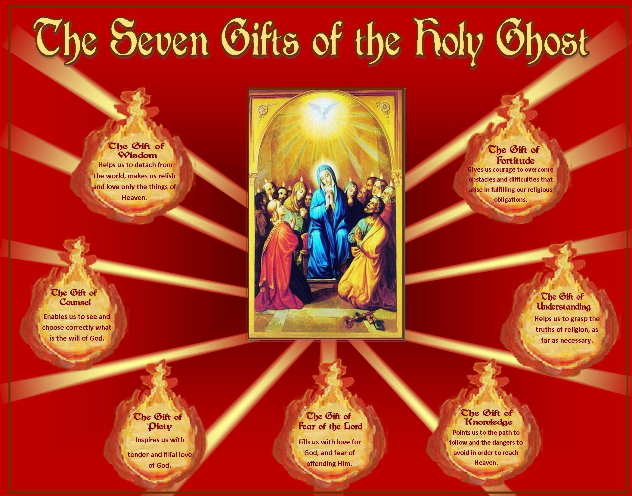 7 - Wikipedia Pictures of the seven gifts of holy spirit