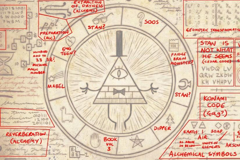 gorgerous bill cipher wallpaper 1920x1080 macbook