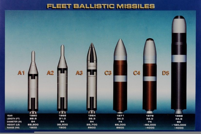 military_nuclear_weapons_navy_missiles_nuclear_bombs_ballistic_missiles_nuclear_warhead_2726x1896_Wallpaper_2726x1896_www.wallpaperswa.com  ...