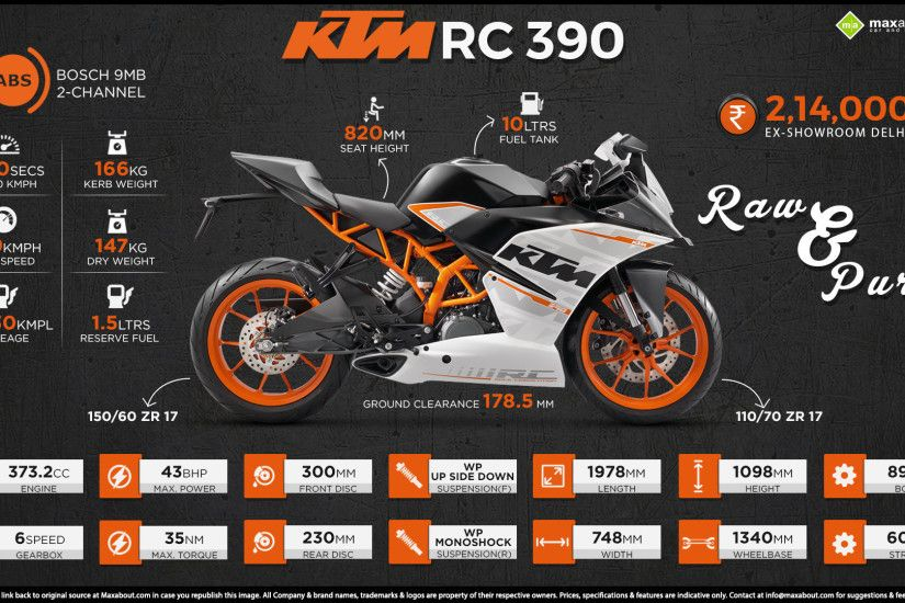 View Full Size. Fast Facts about KTM RC 390