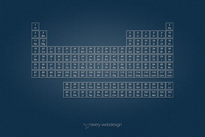 ... Periodic Table Denim Wallpaper in Blue by averywebdesign