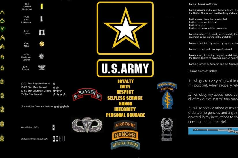 best us army wallpaper 1920x1080