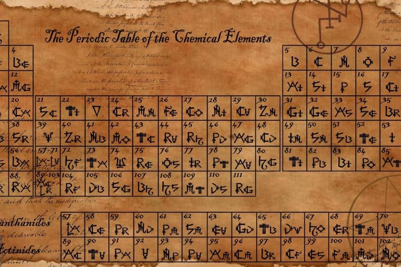 free chemistry wallpaper 1920x1080 htc