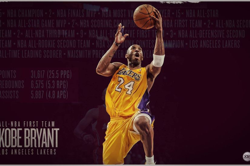 NBA Top Star Pictures - Kobe Bryant and His Team, Great Man Never Lose and