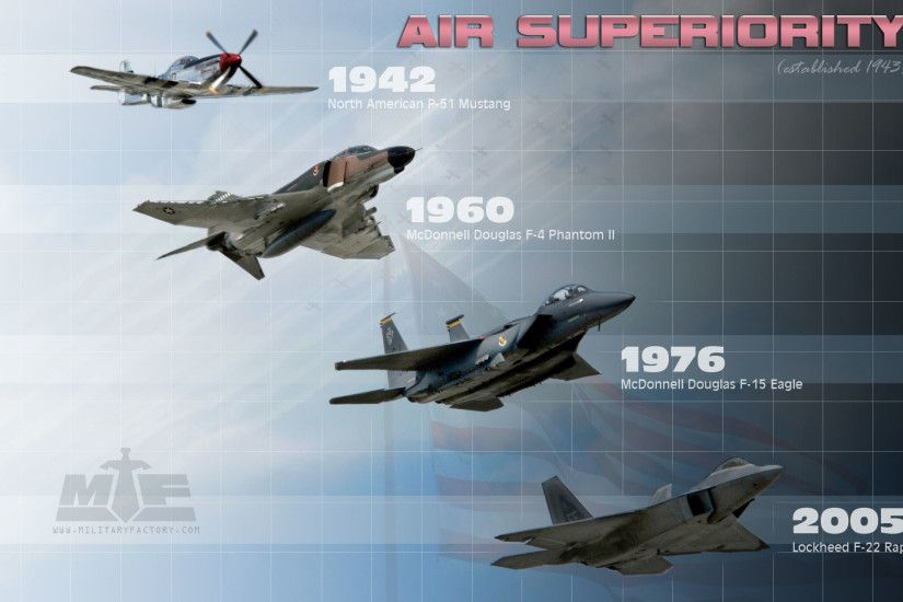 An FA 22 Raptor Two F 15 Eagles wallpapers (70 Wallpapers)