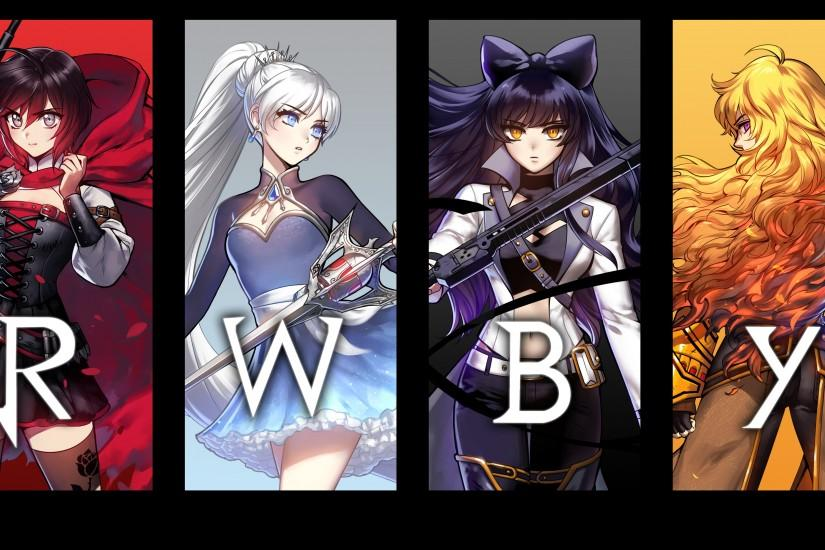 download free rwby wallpaper 3840x2160 for mac