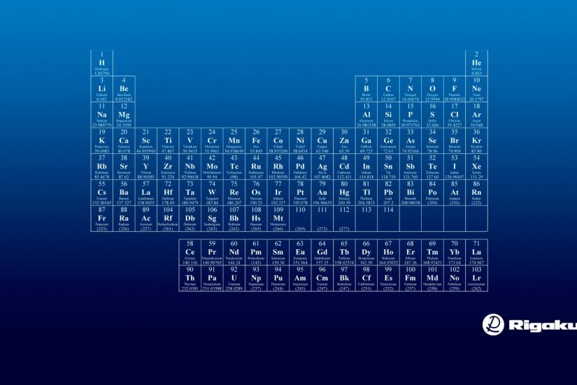 Periodic Table Wallpaper Download