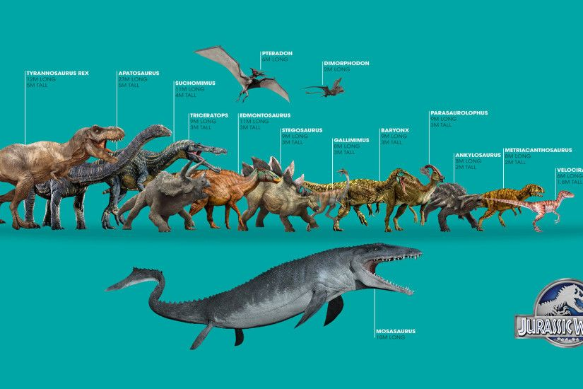Jurassic World Dinosaurs Wallpaper - With Sizes and Correct Scale :D ...