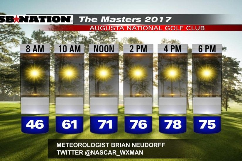 Masters 2017 weather forecast: Great weather for the closing round