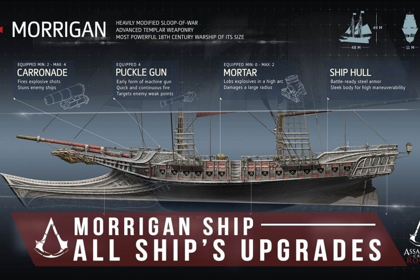 "Assassins Creed Rogue - All Ship's Upgrades and Appearance ""Including  Jackdaw Appearance"" (SHOWCASE)"