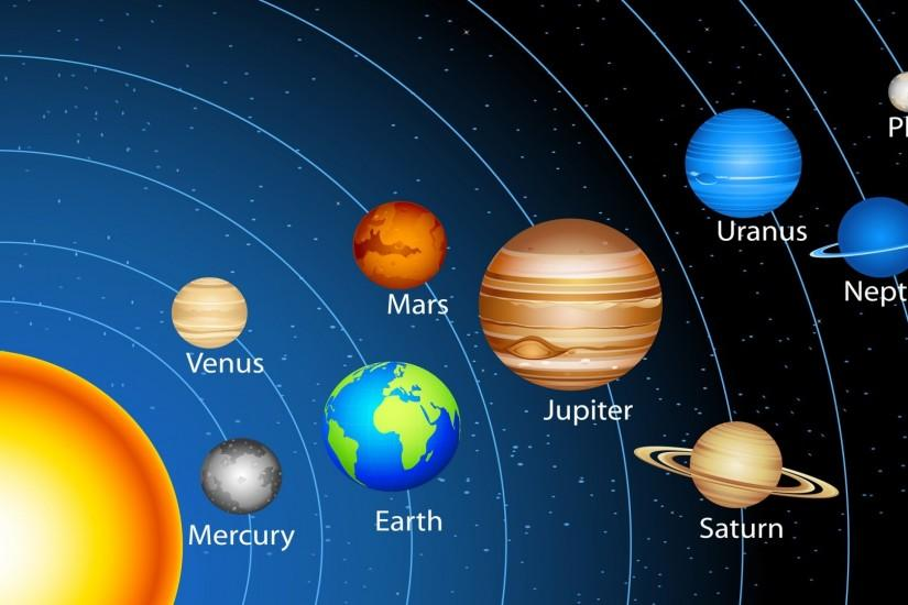 Solar System Planets 1080p Wallpaper hd background hd screensavers hd .