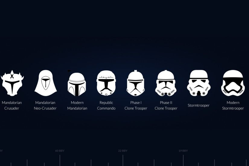 ... Star Wars Wallpaper (21) ...