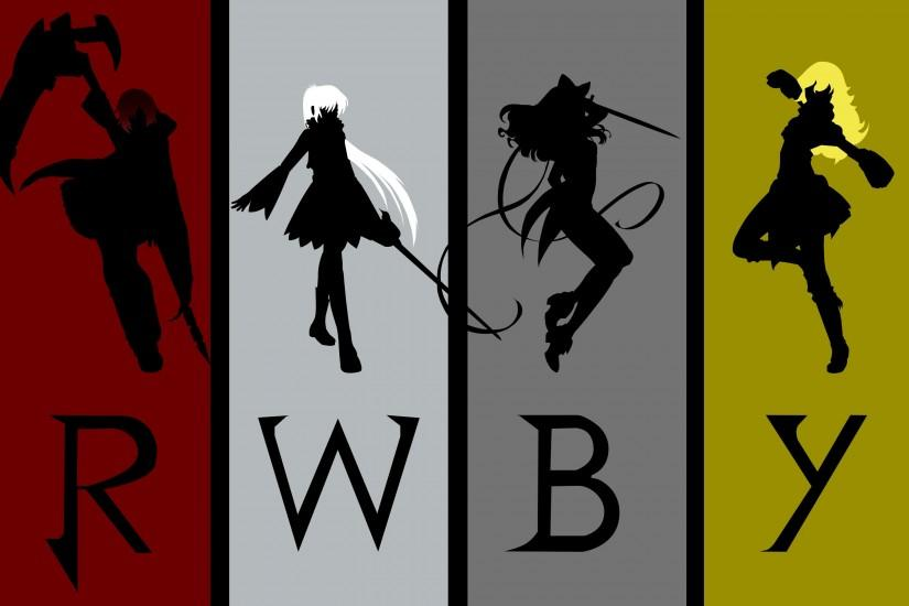 [Fan Art] - My first vector wallpaper I've ever made and it's RWBY! Enjoy!