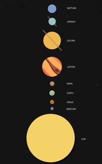Planets of the solar system (x-post from /r/wallpapers) ...