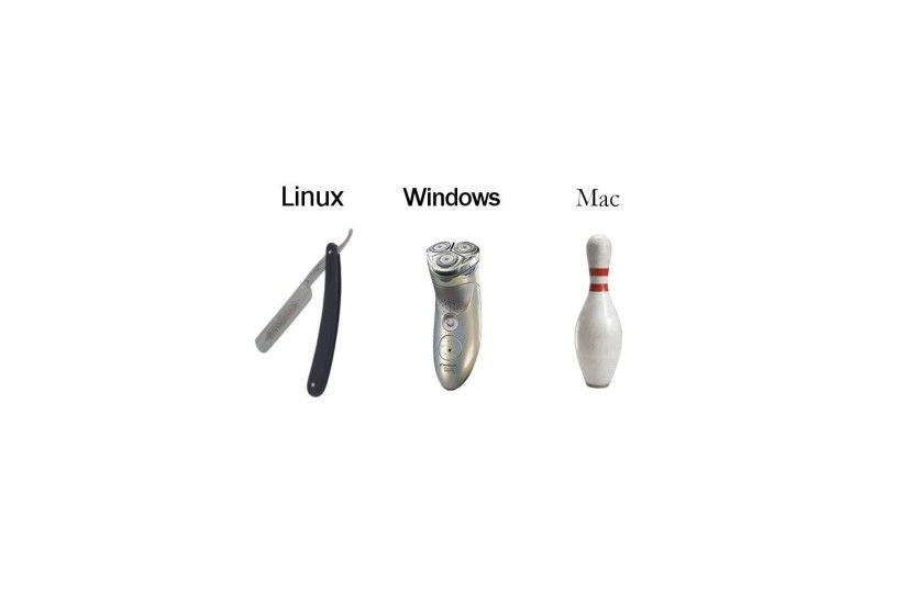 Linux Windows And Mac