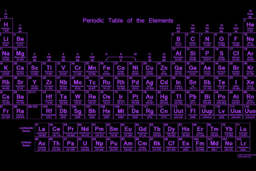 Periodic Table Wallpaper - Glowing Neon Purple Text