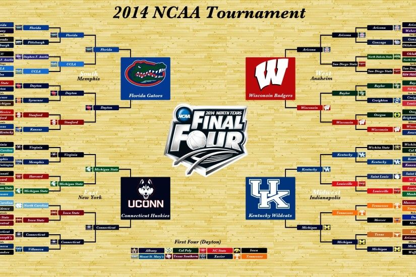 2014 NCAA Tournament Wallpaper (Bracket Wallpaper Released .
