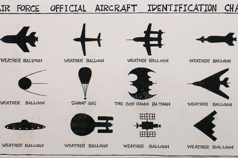 Aircraft Batman Charts Funny Identify Sequence Us Air Force