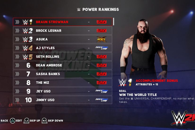 Power Rankings are new to WWE 2K18 and are used to determine where your  Superstar sits within the whole Universe. By winning high profile matches,  ...