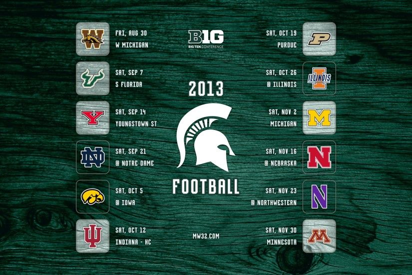 ... michigan state spartans college football wallpaper 2880x1800 ...
