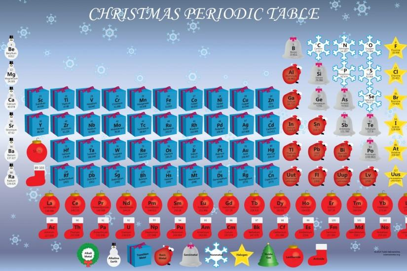 holiday desktop with this Christmas themed periodic table wallpaper .