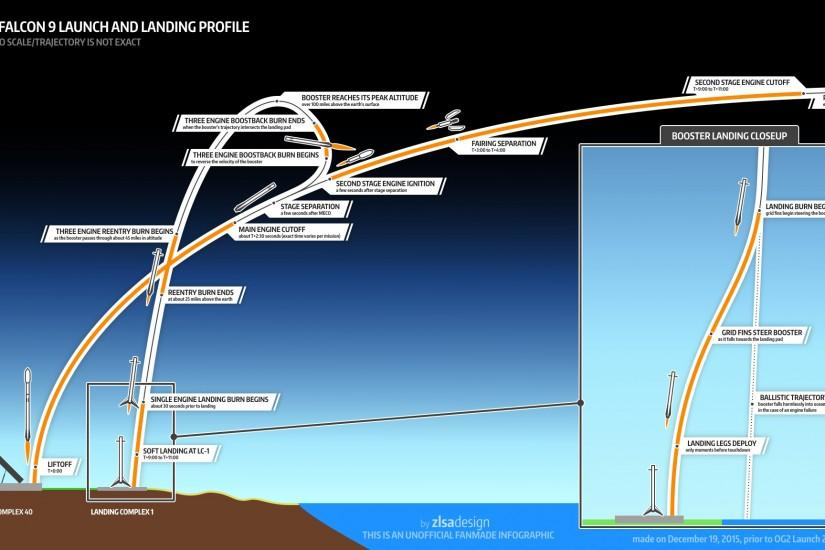 spaceX graphic