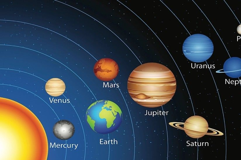 Get In Touch Source · Astrology Wallpaper 57 images