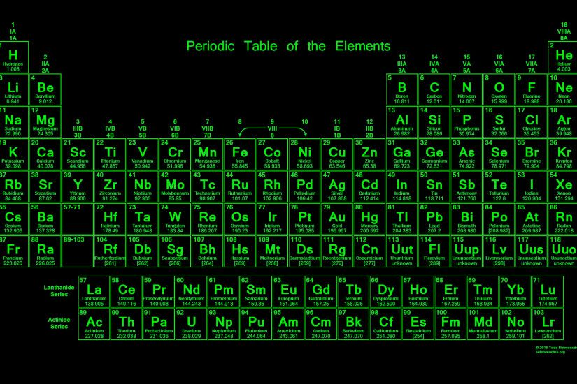 Periodic Table Wallpaper - Glowing Neon Green Text