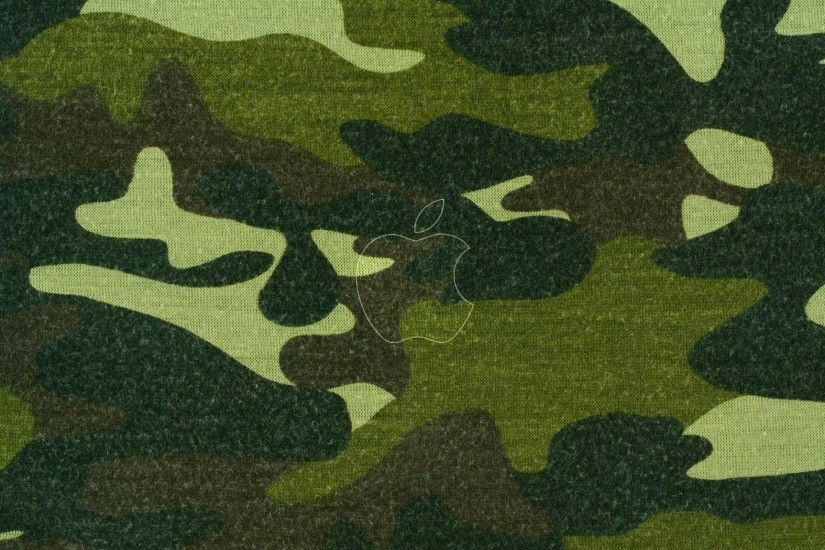 Camouflage Wallpaper | Desktop Wallpaper
