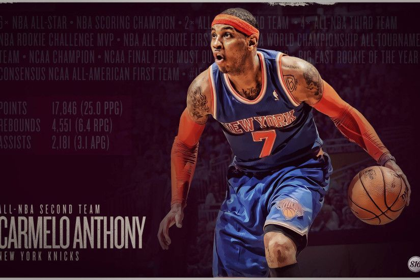 Carmelo Anthony 2013 All-NBA Second Team 1920x1200 Wallpaper