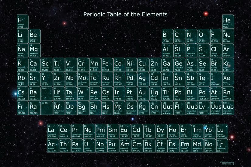 1920x1080 Periodic Table in Space