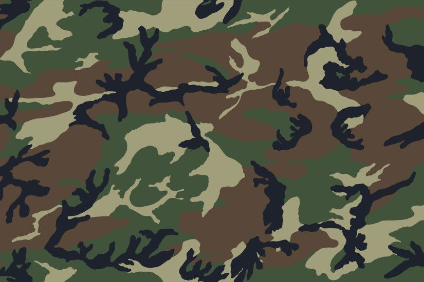 camo wallpaper keys