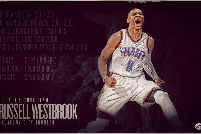 russell westbrook wallpaper 1920x1200 macbook