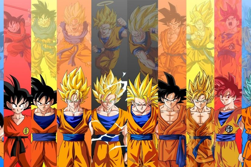 2840x1597 Anime Dragon Ball Super Goku Super Saiyan 3 Wallpaper | Dragon  Ball | Pinterest |