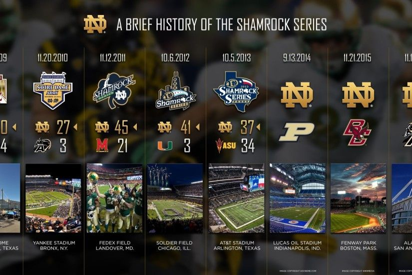 1920x1080 notre dame fighting irish college football wallpaper background