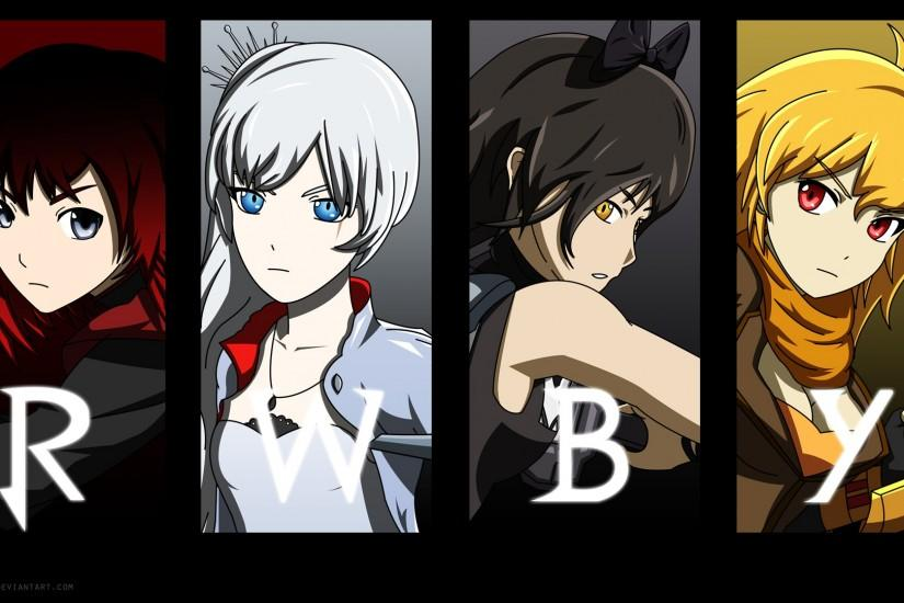RWBY wallpapers character
